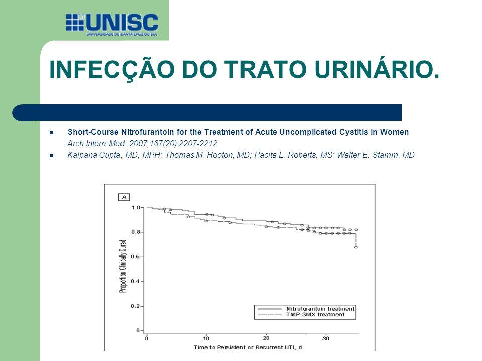 INFECÇÃO DO TRATO URINÁRIO. Short-Course Nitrofurantoin for the Treatment of Acute Uncomplicated Cystitis in Women Arch Intern Med. 2007;167(20):2207-