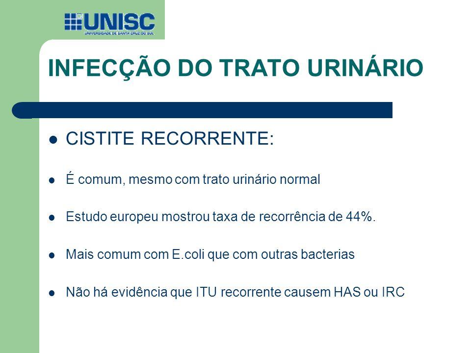 INFECÇÃO DO TRATO URINÁRIO CISTITE RECORRENTE: É comum, mesmo com trato urinário normal Estudo europeu mostrou taxa de recorrência de 44%. Mais comum