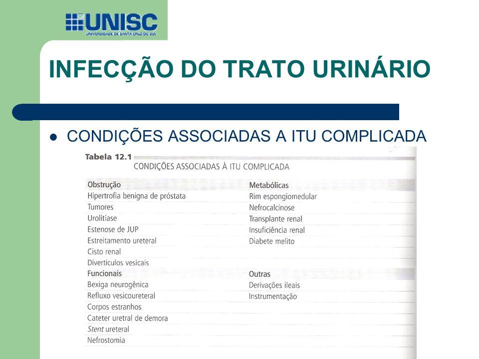 INFECÇÃO DO TRATO URINÁRIO CONDIÇÕES ASSOCIADAS A ITU COMPLICADA