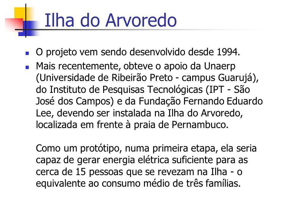 Ilha do Arvoredo O projeto vem sendo desenvolvido desde 1994. Mais recentemente, obteve o apoio da Unaerp (Universidade de Ribeirão Preto - campus Gua