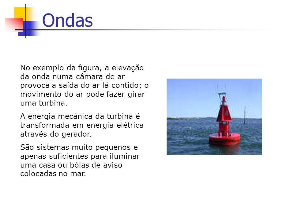 Ondas No exemplo da figura, a elevação da onda numa câmara de ar provoca a saída do ar lá contido; o movimento do ar pode fazer girar uma turbina. A e