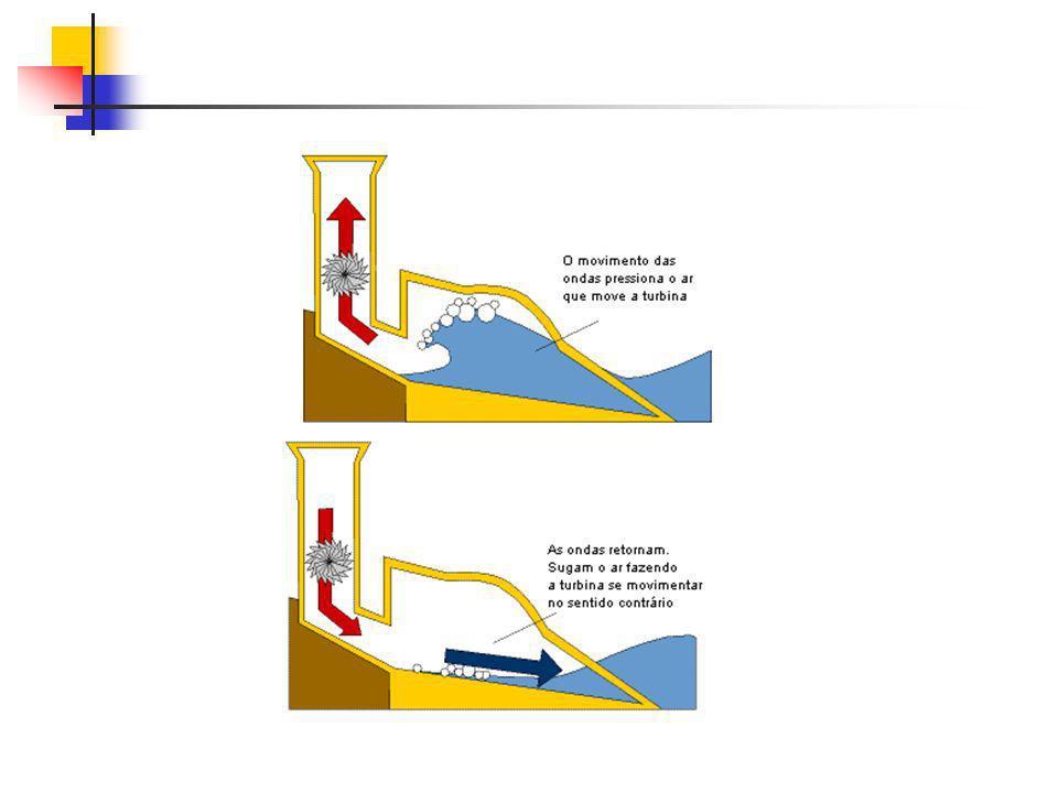 Marés São sistemas constituídos diques em concreto.