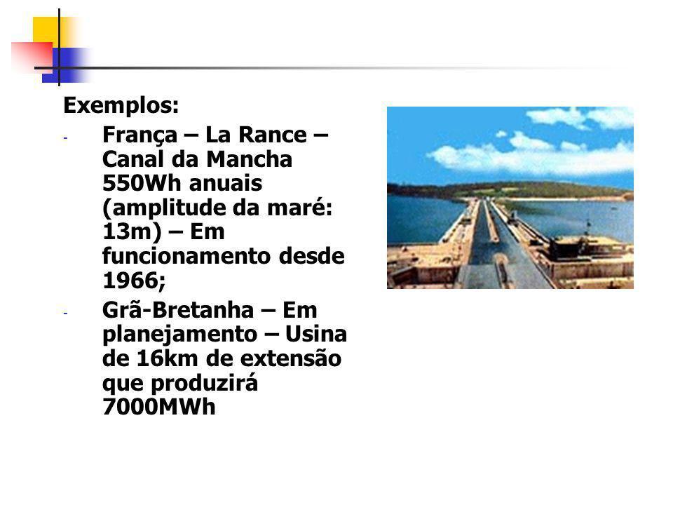 Exemplos: - França – La Rance – Canal da Mancha 550Wh anuais (amplitude da maré: 13m) – Em funcionamento desde 1966; - Grã-Bretanha – Em planejamento