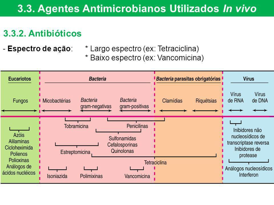 3.3. Agentes Antimicrobianos Utilizados In vivo 3.3.2. Antibióticos - Espectro de ação: * Largo espectro (ex: Tetraciclina) * Baixo espectro (ex: Vanc
