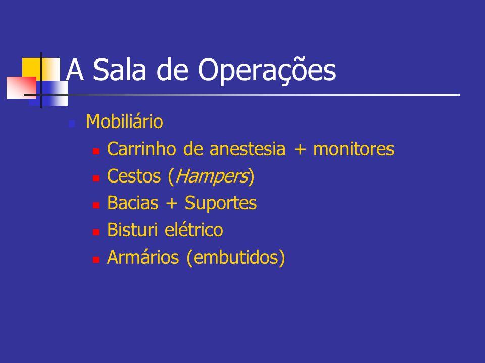 A Sala de Operações Mobiliário Carrinho de anestesia + monitores Cestos (Hampers) Bacias + Suportes Bisturi elétrico Armários (embutidos)