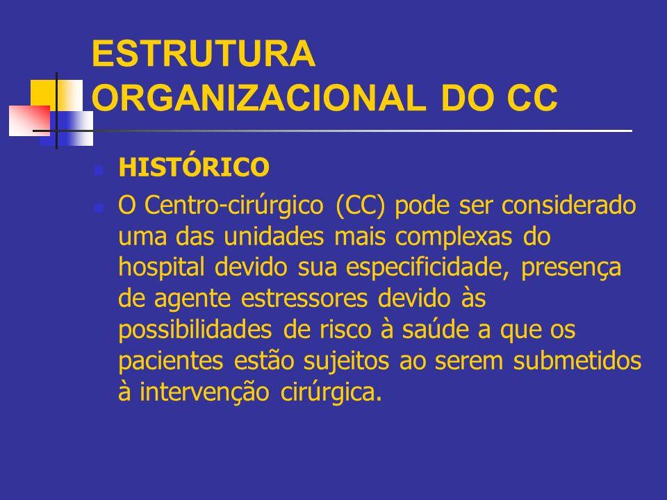 ESTRUTURA ORGANIZACIONAL DO CC HISTÓRICO O Centro-cirúrgico (CC) pode ser considerado uma das unidades mais complexas do hospital devido sua especific