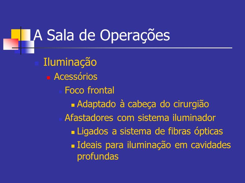 Iluminação Acessórios Foco frontal Adaptado à cabeça do cirurgião Afastadores com sistema iluminador Ligados a sistema de fibras ópticas Ideais para i