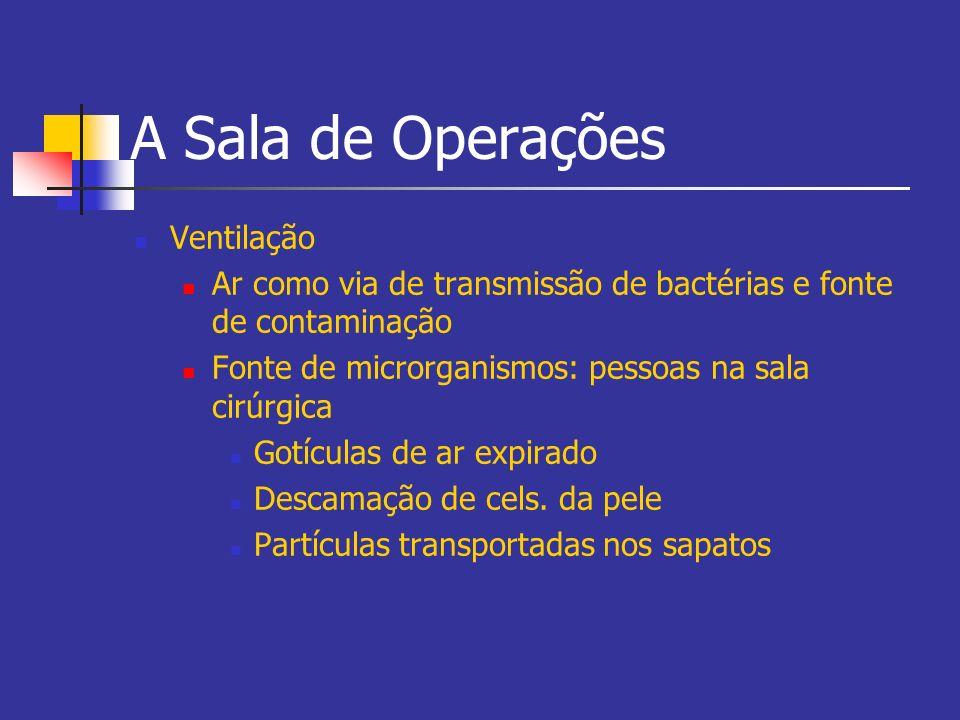Ventilação Ar como via de transmissão de bactérias e fonte de contaminação Fonte de microrganismos: pessoas na sala cirúrgica Gotículas de ar expirado
