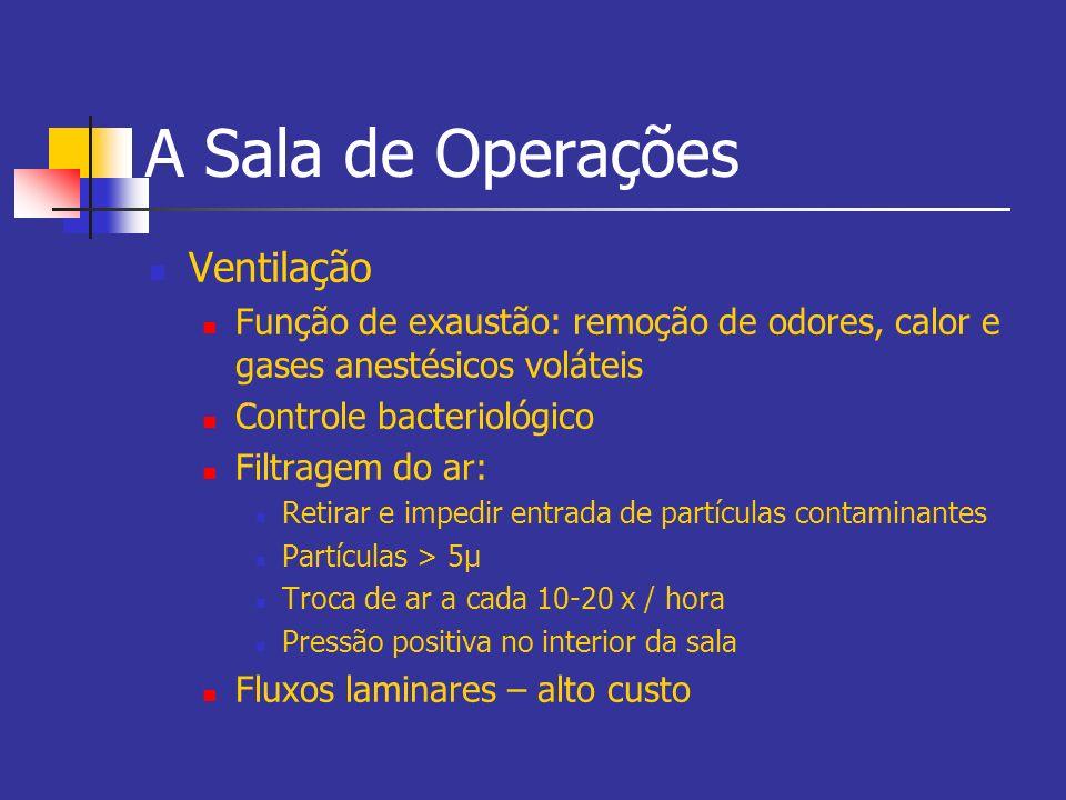 A Sala de Operações Ventilação Função de exaustão: remoção de odores, calor e gases anestésicos voláteis Controle bacteriológico Filtragem do ar: Reti