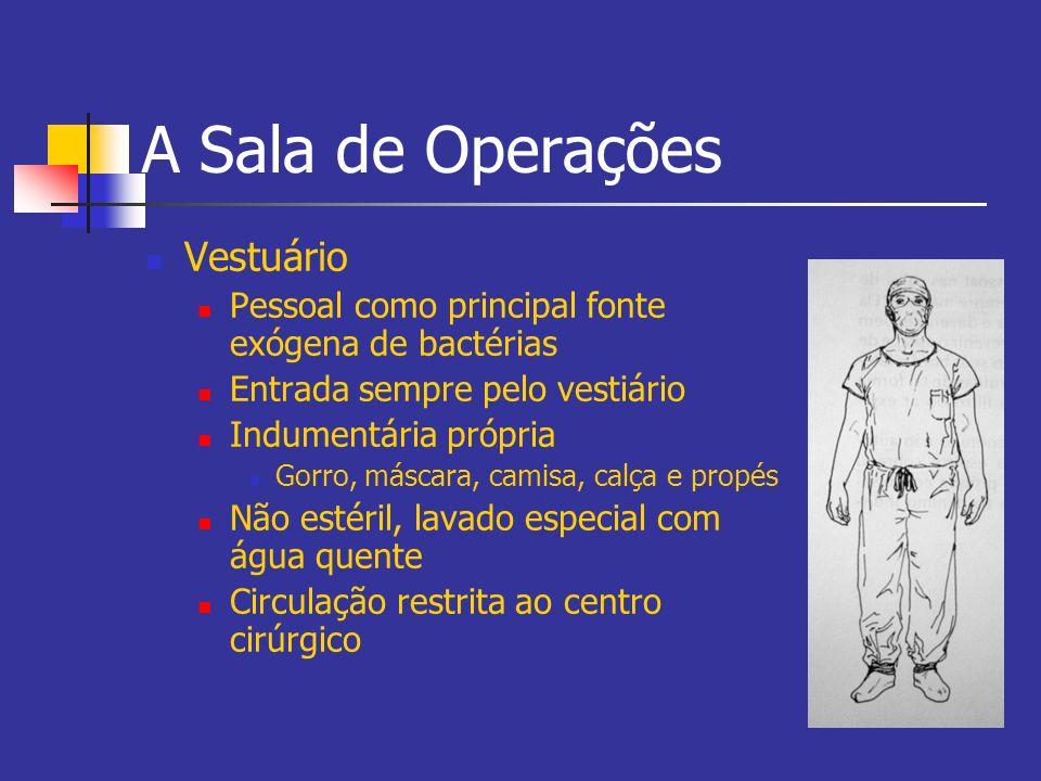 A Sala de Operações Vestuário Pessoal como principal fonte exógena de bactérias Entrada sempre pelo vestiário Indumentária própria Gorro, máscara, cam