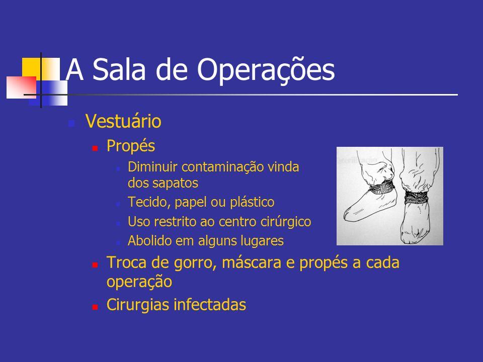 A Sala de Operações Vestuário Propés Diminuir contaminação vinda dos sapatos Tecido, papel ou plástico Uso restrito ao centro cirúrgico Abolido em alg