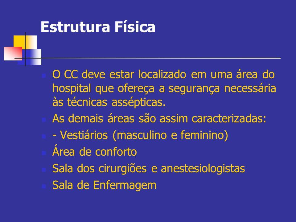 REFERENCIAS BIBLIOGRÁFICA POSSARI, João Francisco.