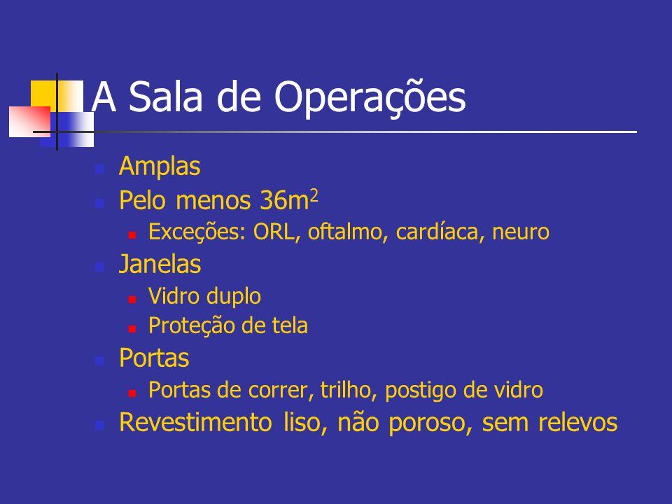A Sala de Operações Amplas Pelo menos 36m 2 Exceções: ORL, oftalmo, cardíaca, neuro Janelas Vidro duplo Proteção de tela Portas Portas de correr, tril