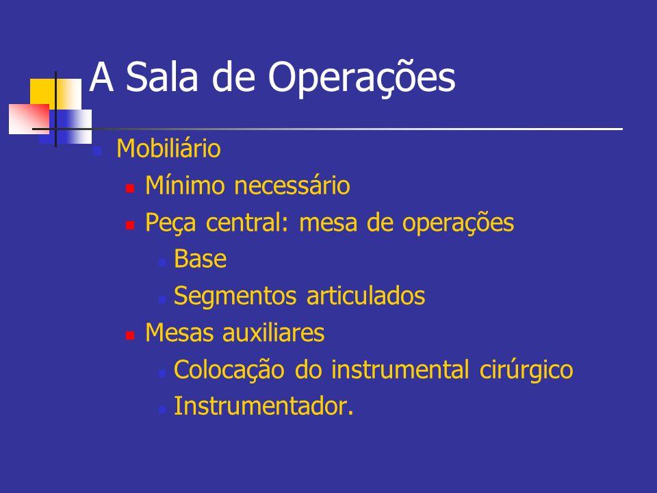 Mobiliário Mínimo necessário Peça central: mesa de operações Base Segmentos articulados Mesas auxiliares Colocação do instrumental cirúrgico Instrumen