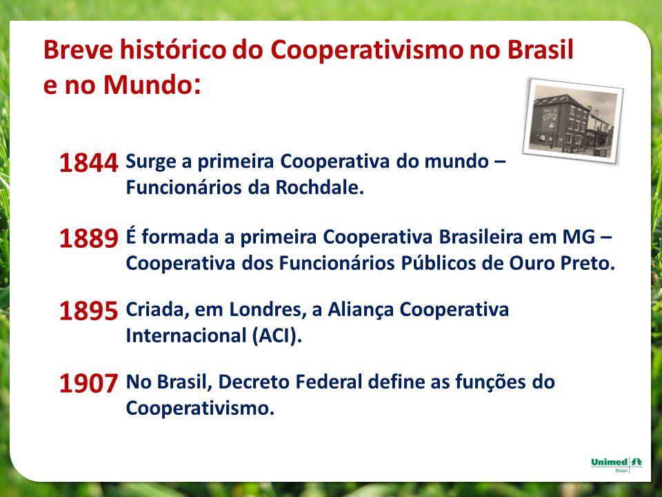 Breve histórico do Cooperativismo no Brasil e no Mundo : Surge a primeira Cooperativa do mundo – Funcionários da Rochdale. 1844 É formada a primeira C