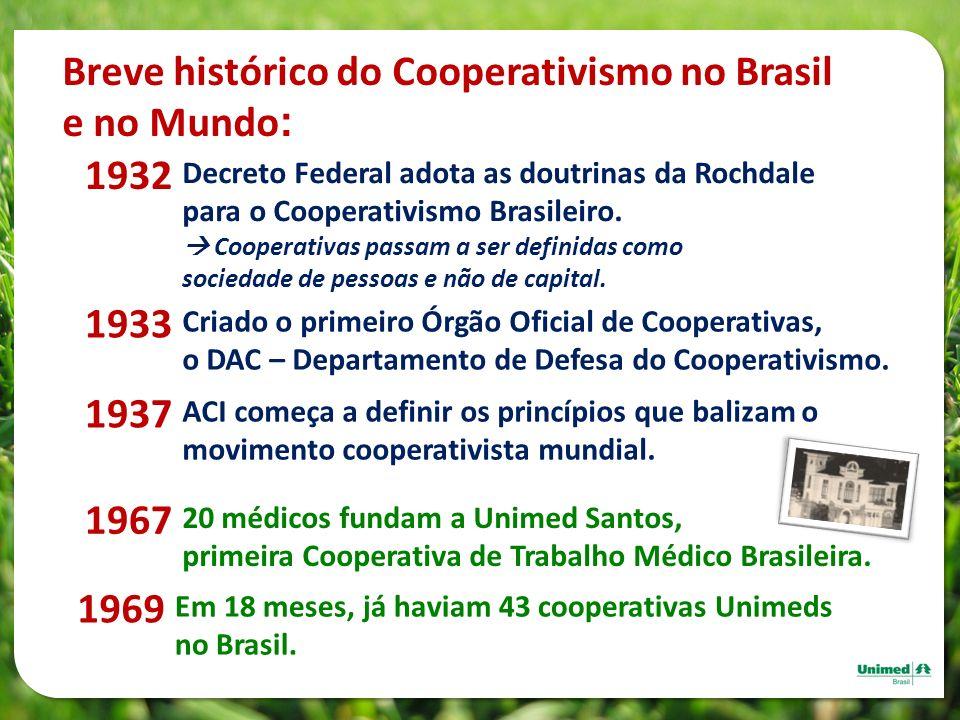 Decreto Federal adota as doutrinas da Rochdale para o Cooperativismo Brasileiro. Cooperativas passam a ser definidas como sociedade de pessoas e não d