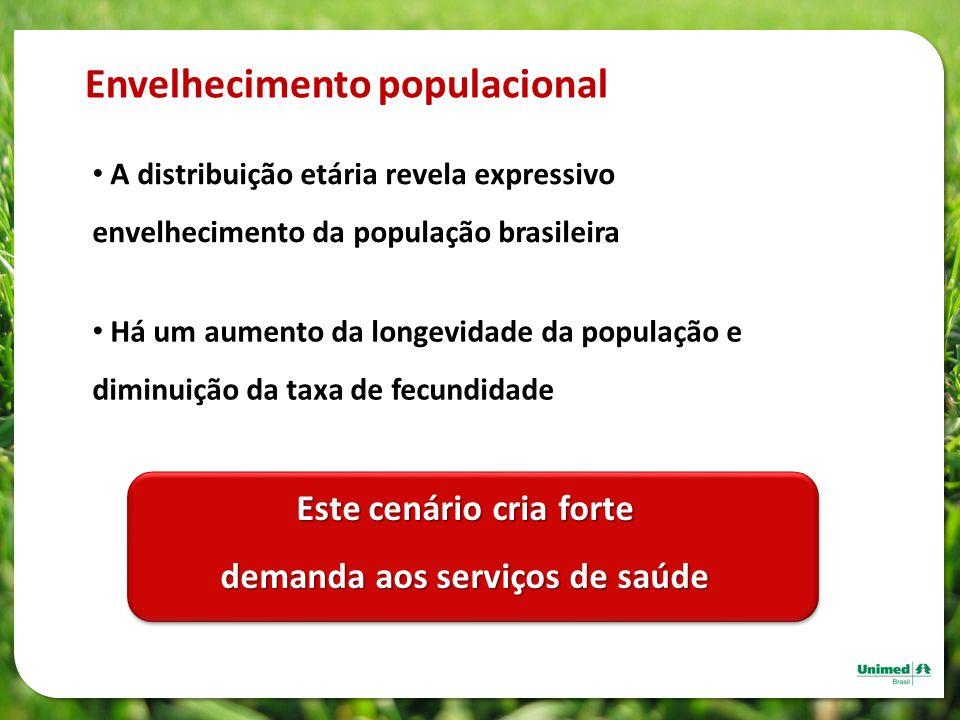 A distribuição etária revela expressivo envelhecimento da população brasileira Há um aumento da longevidade da população e diminuição da taxa de fecun