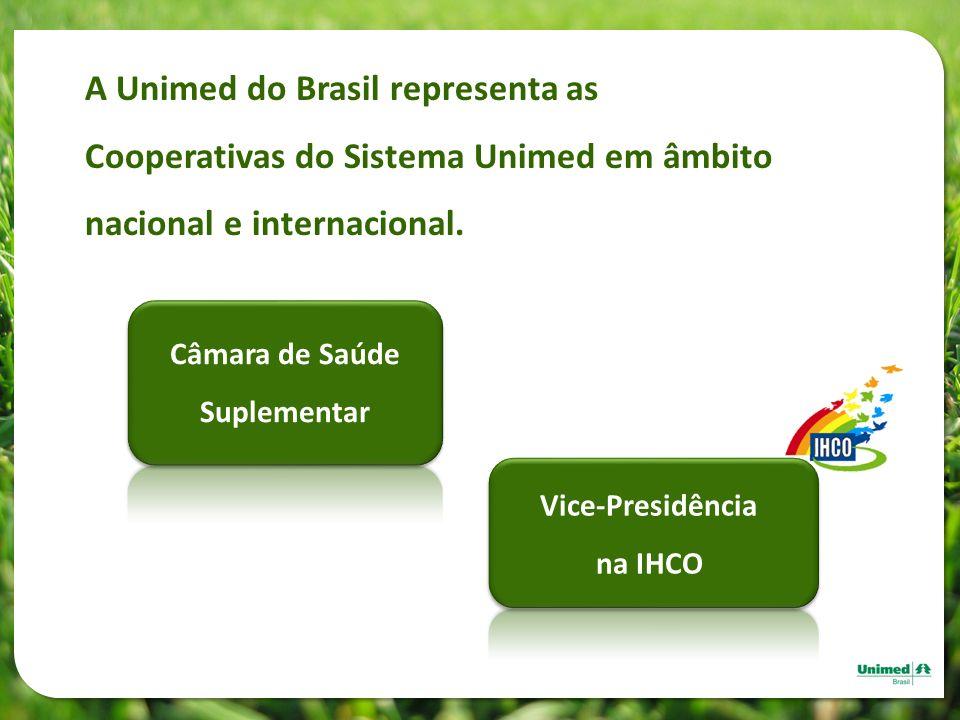 A Unimed do Brasil representa as Cooperativas do Sistema Unimed em âmbito nacional e internacional. Câmara de Saúde Suplementar Vice-Presidência na IH