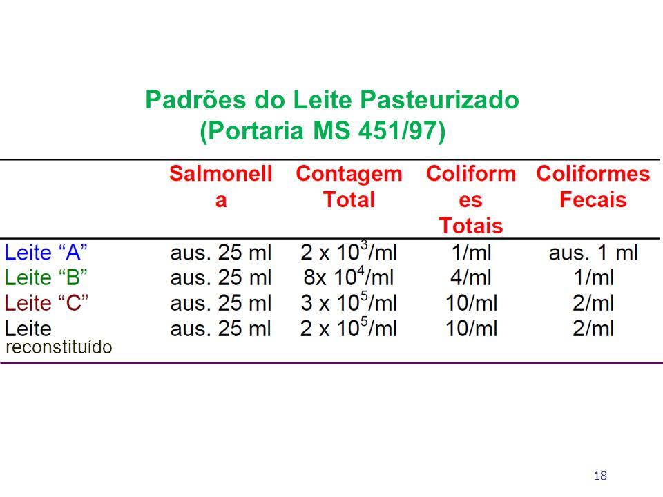 reconstituído Padrões do Leite Pasteurizado (Portaria MS 451/97) 18