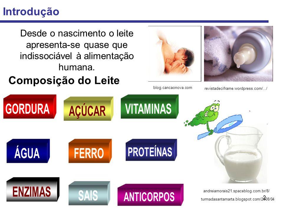 Introdução andreiamorais21.spaceblog.com.br/8/ blog.cancaonova.com revistadeciframe.wordpress.com/.../ turmadasantamarta.blogspot.com/2008/04 Desde o