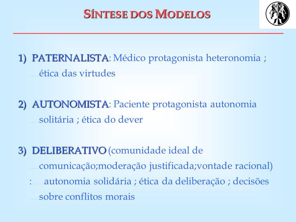 S ÍNTESE DOS M ODELOS 1) PATERNALISTA 1) PATERNALISTA: Médico protagonista heteronomia ;....ética das virtudes 2) AUTONOMISTA 2) AUTONOMISTA: Paciente