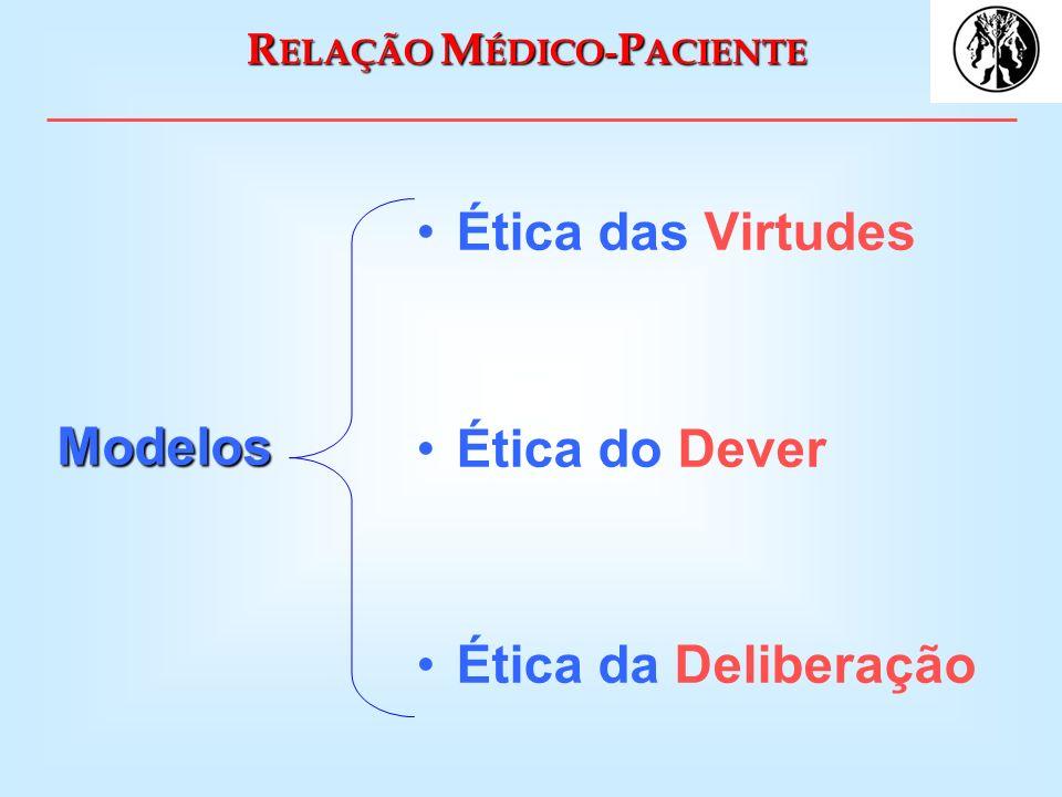 R ELAÇÃO M ÉDICO- P ACIENTE Ética das Virtudes Ética do Dever Ética da Deliberação Modelos