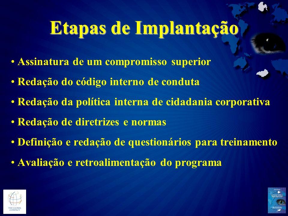 Etapas de Implantação Assinatura de um compromisso superior Redação do código interno de conduta Redação da política interna de cidadania corporativa