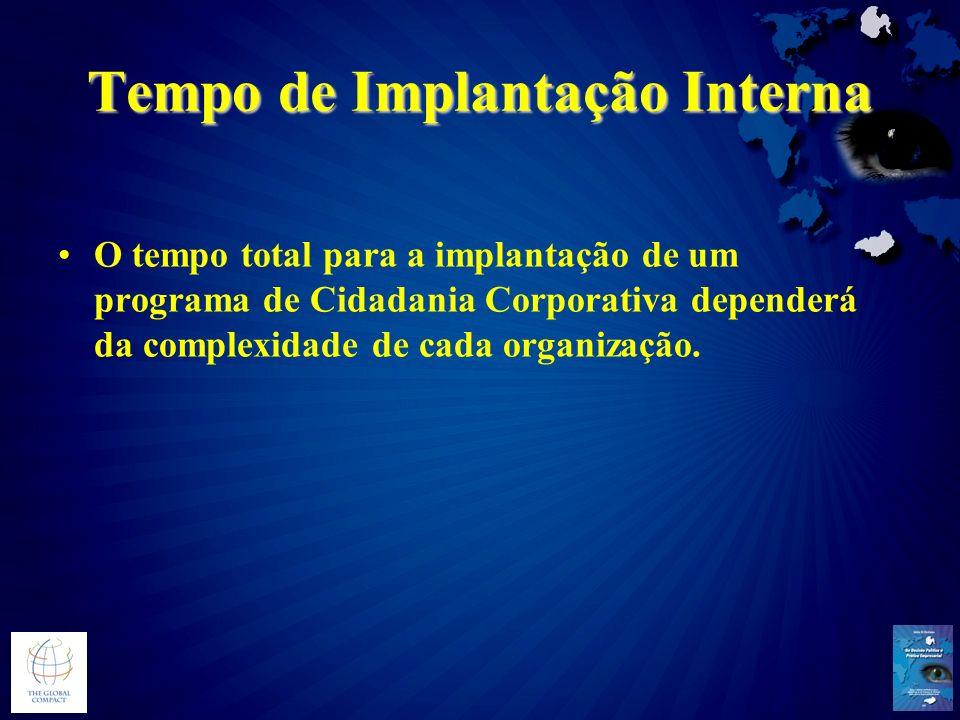 Tempo de Implantação Interna O tempo total para a implantação de um programa de Cidadania Corporativa dependerá da complexidade de cada organização.