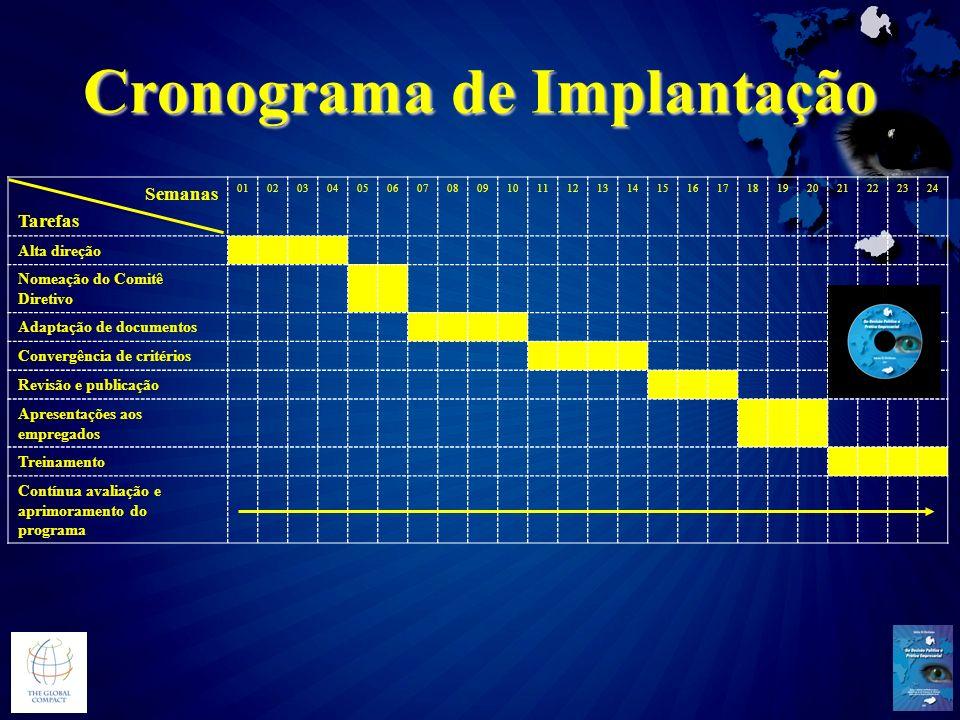 Cronograma de Implantação Semanas Tarefas 010203040506070809101112131415161718192021222324 Alta direção Nomeação do Comitê Diretivo Adaptação de docum