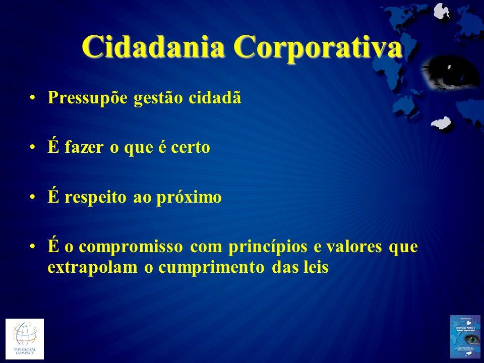 Cidadania Corporativa Pressupõe gestão cidadã É fazer o que é certo É respeito ao próximo É o compromisso com princípios e valores que extrapolam o cu