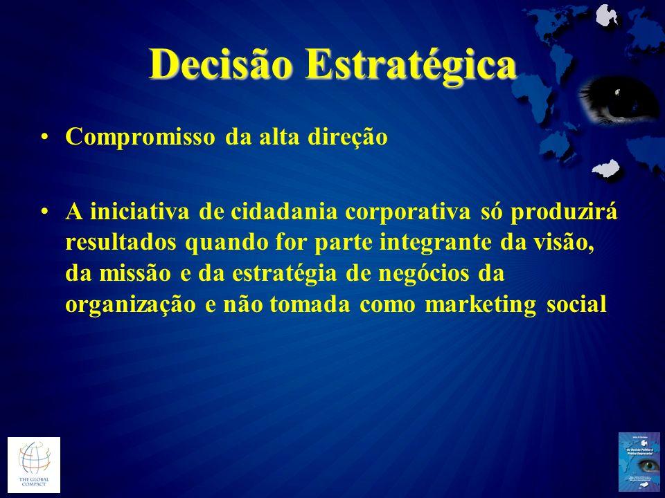 Decisão Estratégica Compromisso da alta direção A iniciativa de cidadania corporativa só produzirá resultados quando for parte integrante da visão, da