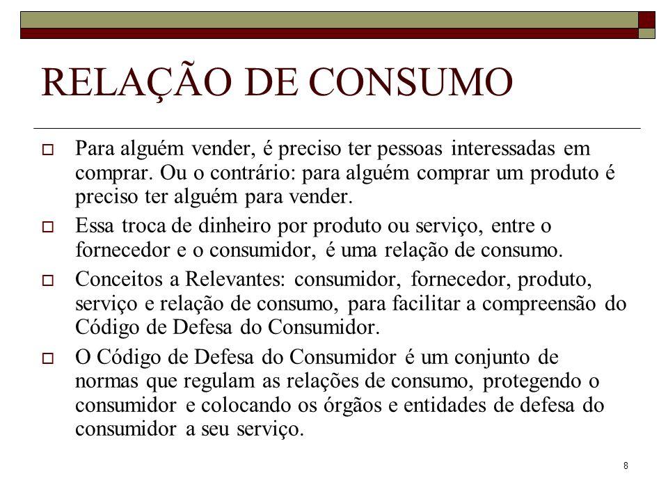 9 DIREITOS BÁSICOS DO CONSUMIDOR Art.