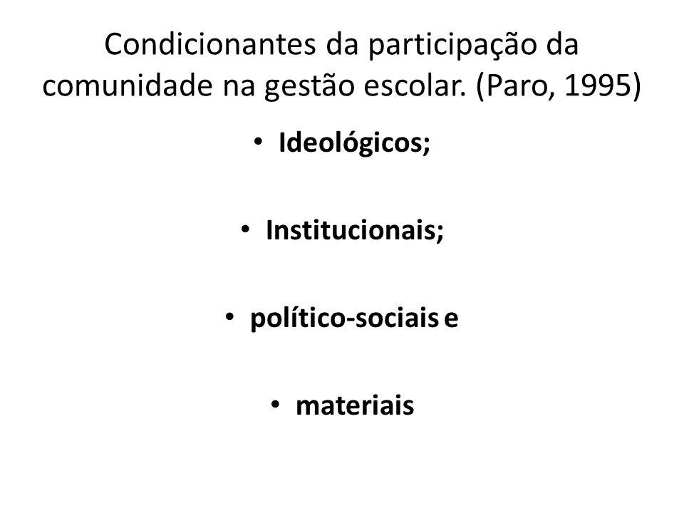 Condicionantes da participação da comunidade na gestão escolar. (Paro, 1995) Ideológicos; Institucionais; político-sociais e materiais