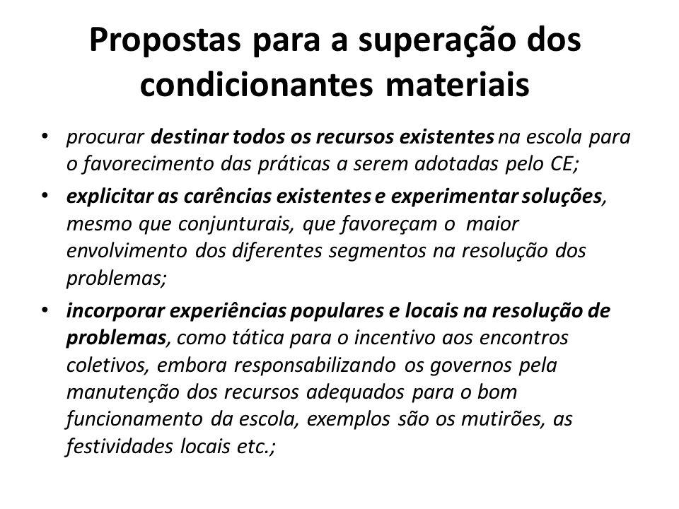 Propostas para a superação dos condicionantes materiais procurar destinar todos os recursos existentes na escola para o favorecimento das práticas a s