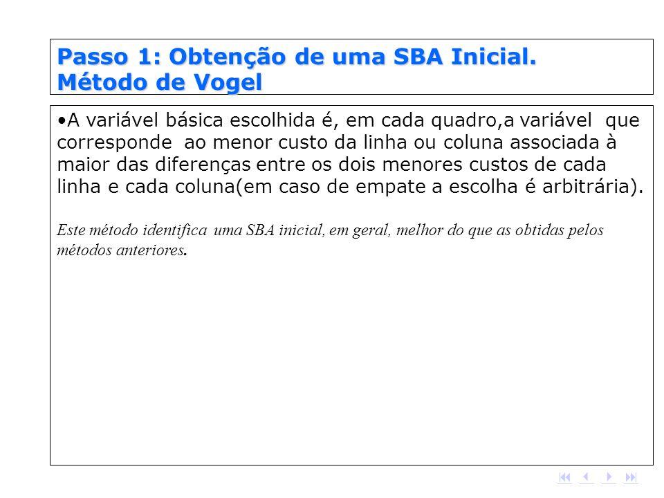 Passo 1: Obtenção de uma SBA Inicial. Método de Vogel A variável básica escolhida é, em cada quadro,a variável que corresponde ao menor custo da linha