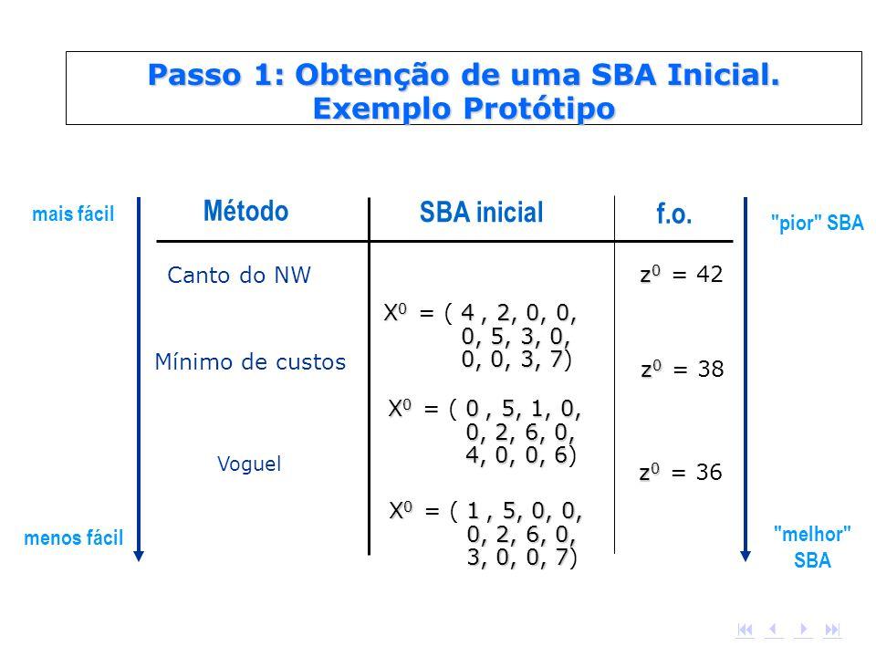 z 0 z 0 = 36 X 0 1, 5, 0, 0, 0, 2, 6, 0, 3, 0, 0, 7 X 0 = ( 1, 5, 0, 0, 0, 2, 6, 0, 3, 0, 0, 7) X 0 4, 2, 0, 0, 0, 5, 3, 0, 0, 0, 3, 7 X 0 = ( 4, 2, 0