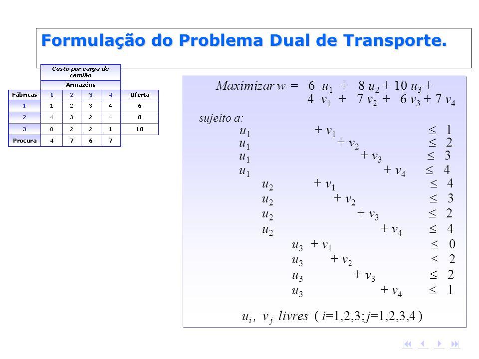 Maximizar w = 6 u 1 + 8 u 2 + 10 u 3 + 4 v 1 + 7 v 2 + 6 v 3 + 7 v 4 sujeito a: u 1 + v 1 1 u 1 + v 2 2 u 1 + v 3 3 u 1 + v 4 4 u 2 + v 1 4 u 2 + v 2