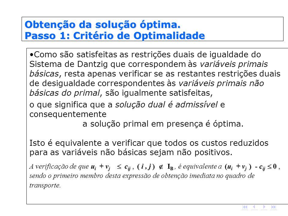 Obtenção da solução óptima. Passo 1: Critério de Optimalidade Como são satisfeitas as restrições duais de igualdade do Sistema de Dantzig que correspo