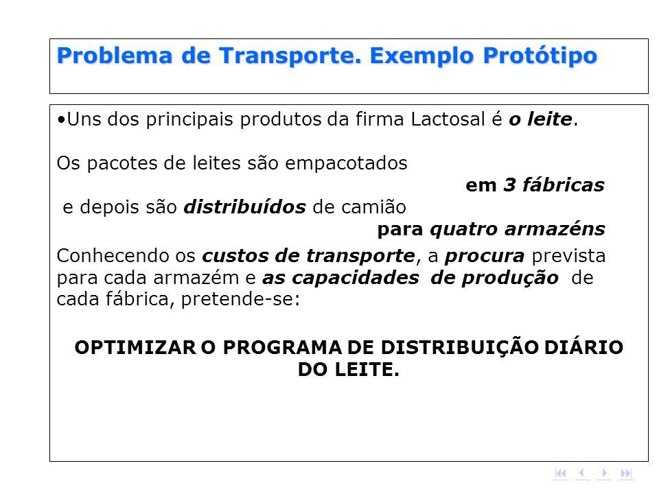 Problema de Transporte. Exemplo Protótipo Uns dos principais produtos da firma Lactosal é o leite. Os pacotes de leites são empacotados em 3 fábricas