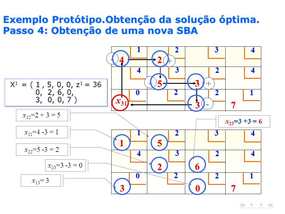 12 4 4 3 4 3 2 0 2 1 2 42 5 37 3 - x 31 + - + - 12 4 4 3 4 3 2 0 2 1 2 15 2 07 6 x 13 = 3 3 x 11 =4 -3 = 1 x 12 =2 + 3 = 5 x 22 =5 -3 = 2 x 23 =3 +3 =