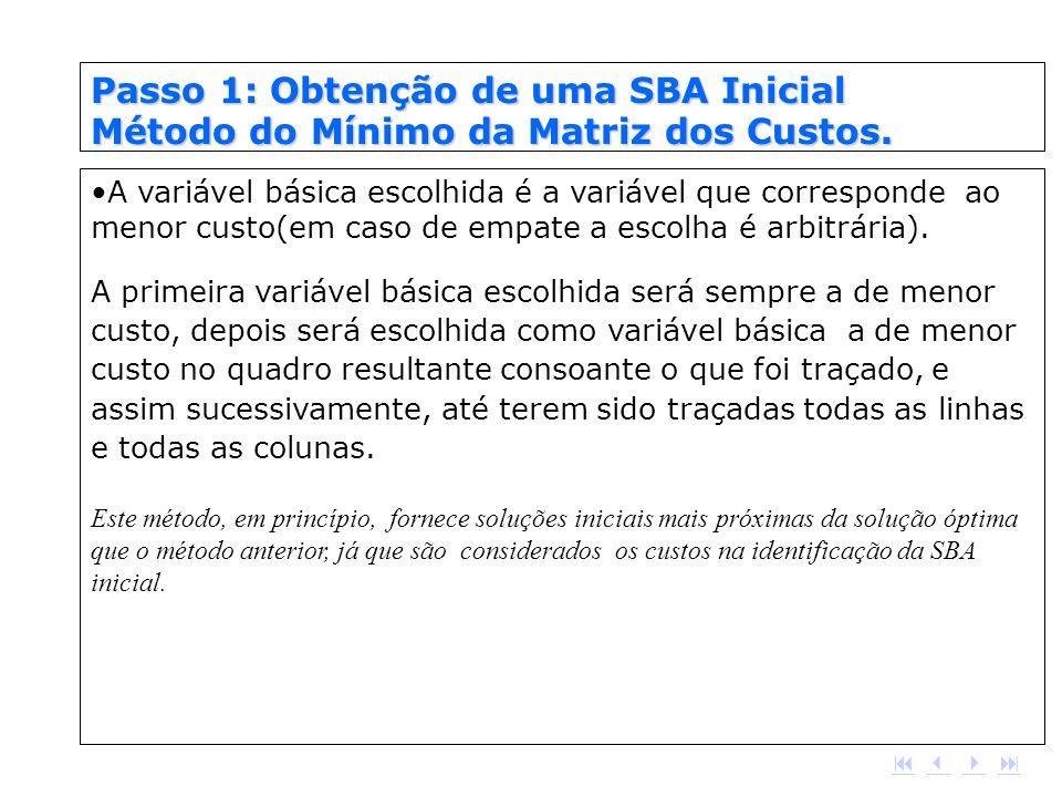 Passo 1: Obtenção de uma SBA Inicial Método do Mínimo da Matriz dos Custos. A variável básica escolhida é a variável que corresponde ao menor custo(em