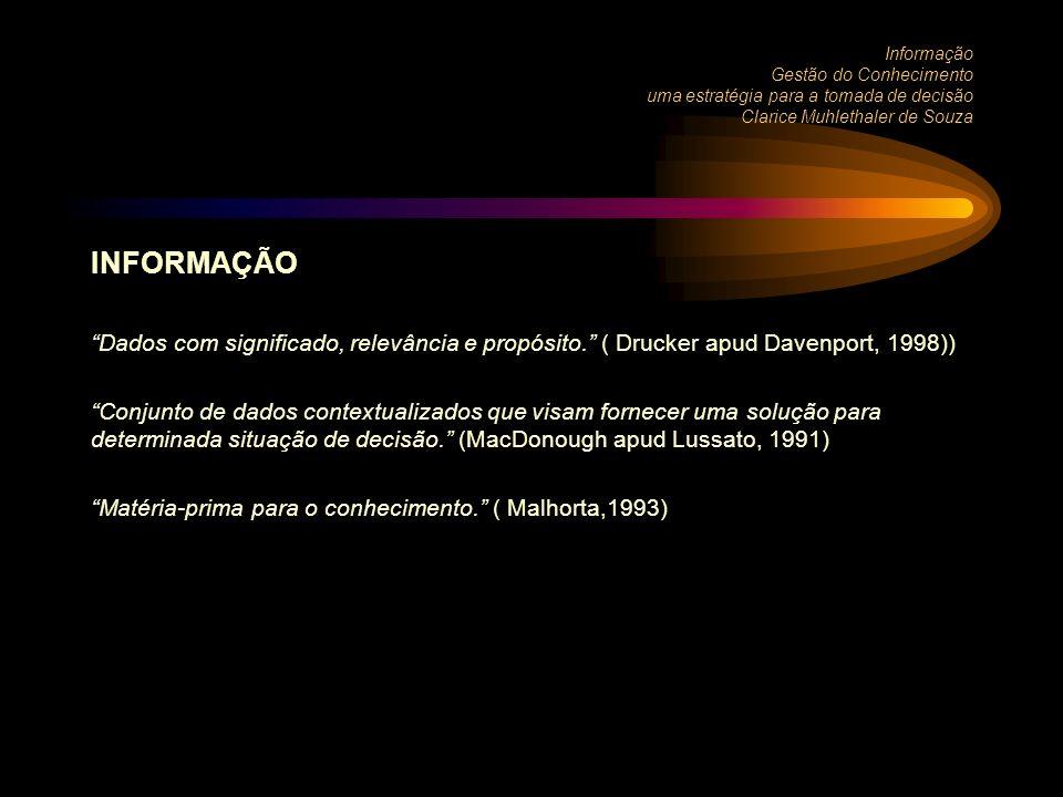 Informação Gestão do Conhecimento uma estratégia para a tomada de decisão Clarice Muhlethaler de Souza INFORMAÇÃO Dados com significado, relevância e propósito.