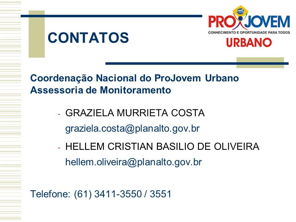 Coordenação Nacional do ProJovem Urbano Assessoria de Monitoramento - GRAZIELA MURRIETA COSTA graziela.costa@planalto.gov.br - HELLEM CRISTIAN BASILIO DE OLIVEIRA hellem.oliveira@planalto.gov.br Telefone: (61) 3411-3550 / 3551 CONTATOS