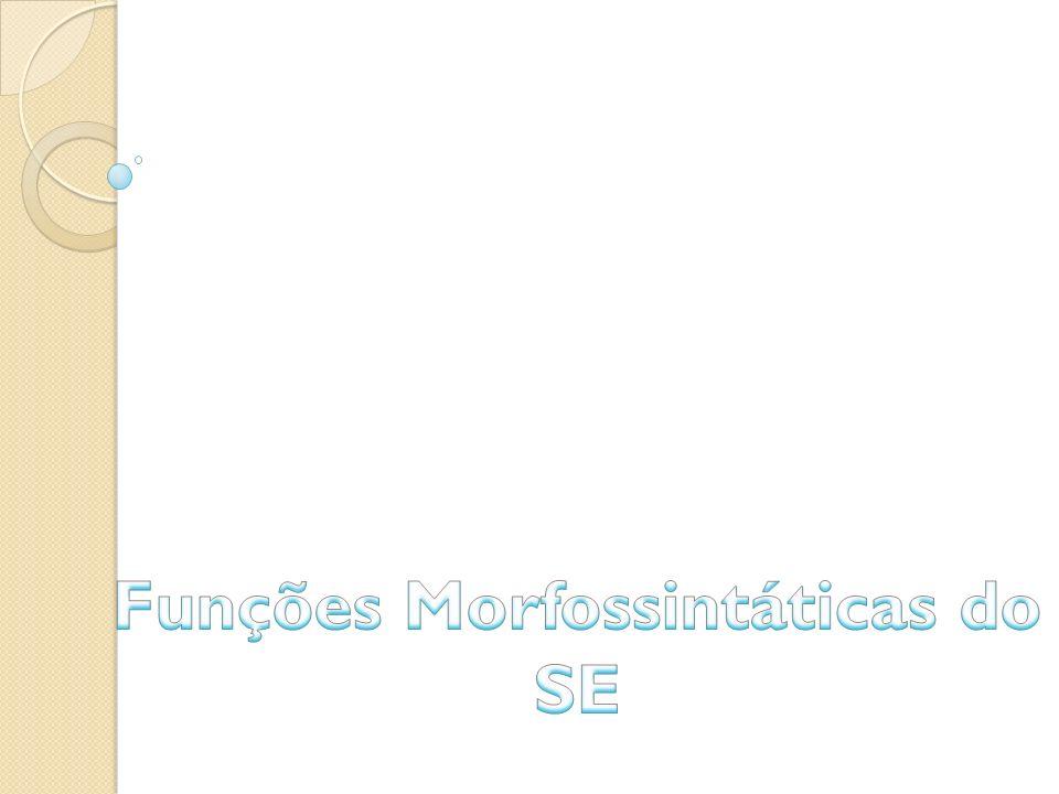 Pronome apassivador ou partícula apassivadora Aparece na formação da voz passiva sintética com verbos transitivo direto e transitivo direto e indireto; Ex1: Reformam-se móveis velhos.