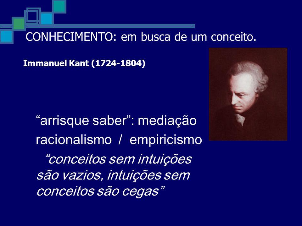 Immanuel Kant (1724-1804) arrisque saber: mediação racionalismo / empiricismo conceitos sem intuições são vazios, intuições sem conceitos são cegas CONHECIMENTO: em busca de um conceito.