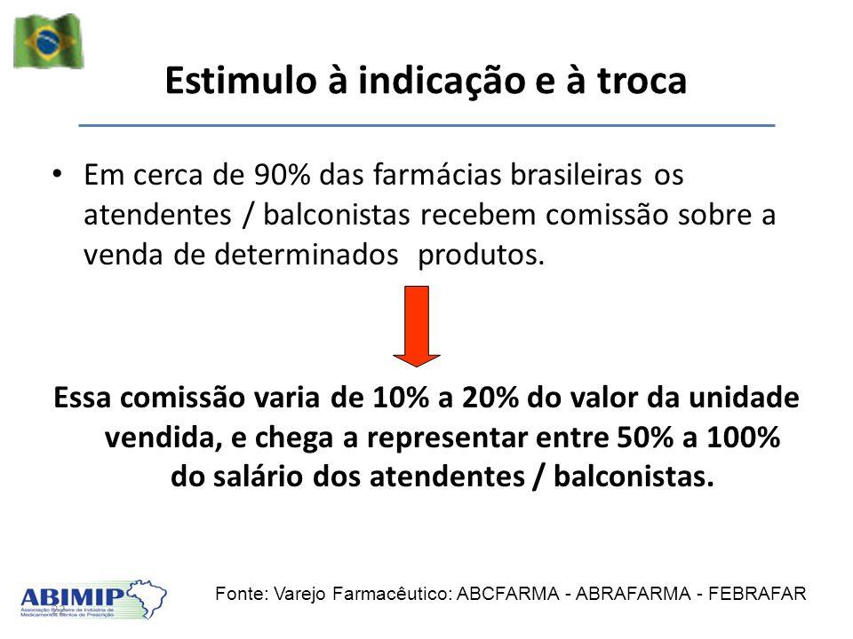 22 Estimulo à indicação e à troca Em cerca de 90% das farmácias brasileiras os atendentes / balconistas recebem comissão sobre a venda de determinados