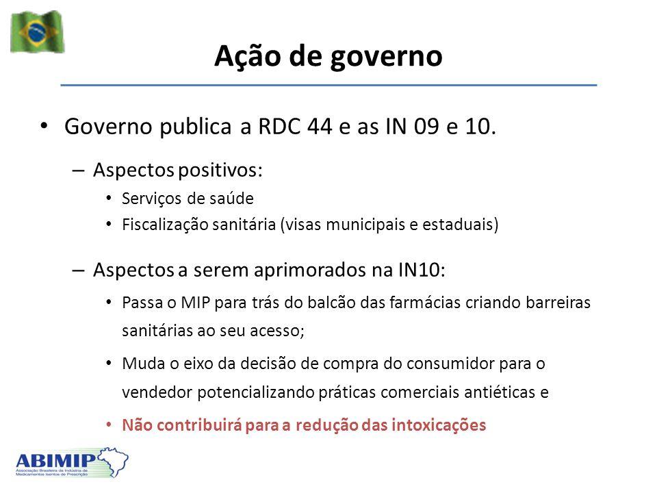 Ação de governo Governo publica a RDC 44 e as IN 09 e 10. – Aspectos positivos: Serviços de saúde Fiscalização sanitária (visas municipais e estaduais
