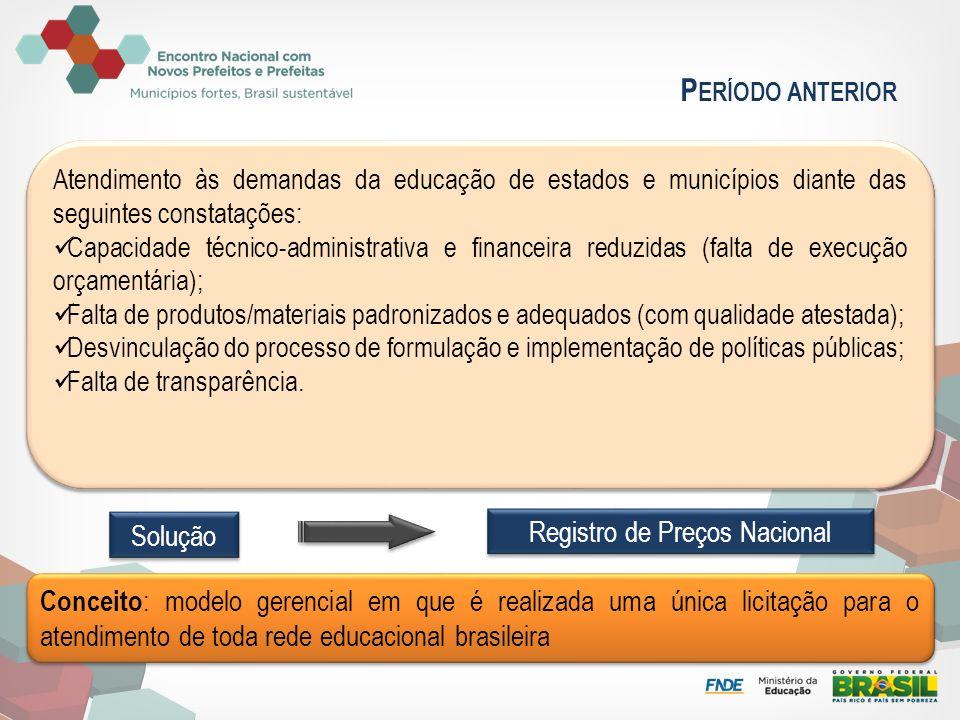 Atendimento às demandas da educação de estados e municípios diante das seguintes constatações: Capacidade técnico-administrativa e financeira reduzida