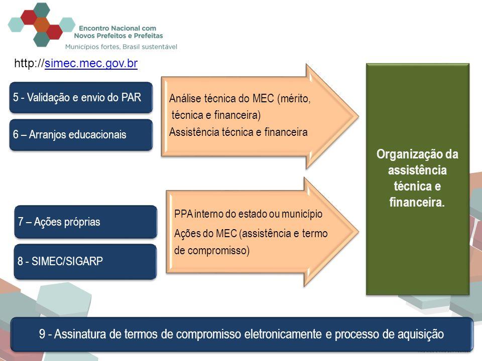 Organização da assistência técnica e financeira. 5 - Validação e envio do PAR 6 – Arranjos educacionais 7 – Ações próprias 8 - SIMEC/SIGARP 9 - Assina