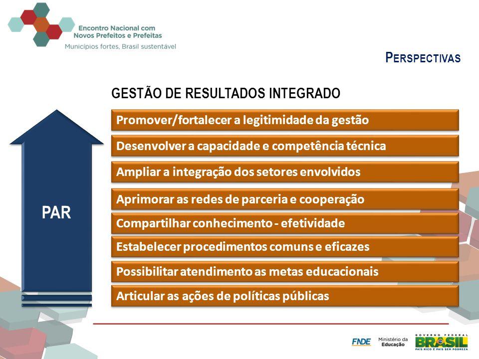 P ERSPECTIVAS Desenvolver a capacidade e competência técnica Promover/fortalecer a legitimidade da gestão Articular as ações de políticas públicas Amp